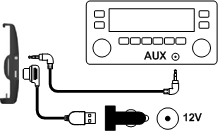AUX connection